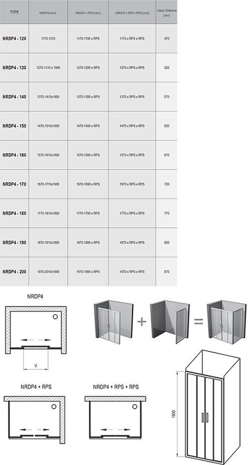 Rapier NRDP4 négyrészes, csúsztatható zuhanyajtók + RPS fix oldalfalak