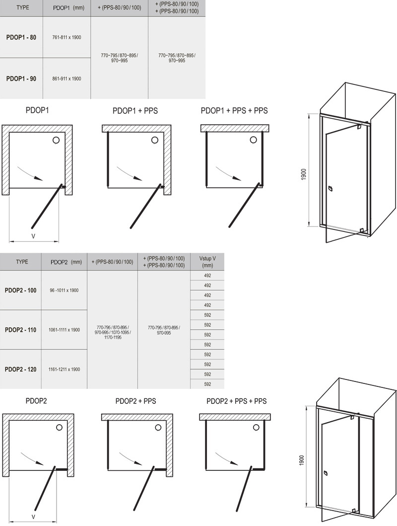 Pivot PDOP1/PDOP2 + PPS zuhanykabinok